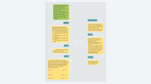 Mind Map: 2 клас  Тема: вправи і задачі на засвоєння таблиць множення числа 2 і ділення на 2.