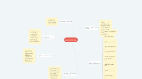 Mind Map: 2. ¿Cómo seleccionar información de la web?