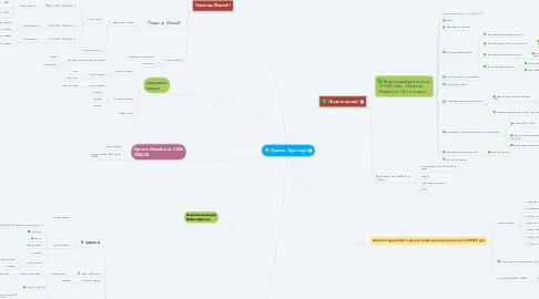 Mind Map: Купить Таун-хаус