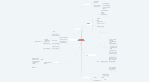Mind Map: Código rojo