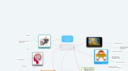Mind Map: LOS PADRES  ANTE LOS VALORES  A TRANSMITIR EN  LA FAMILIA