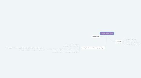 Mind Map: فرويد ( التحليل النفسي )