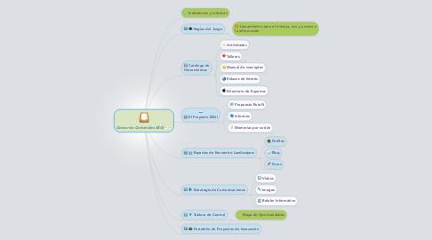 Mind Map: Gestor de Contenidos SEGI
