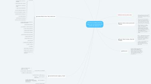 Mind Map: ¿Cómo se pueden clasificar, según sus características, las cuentas de balance? (1)