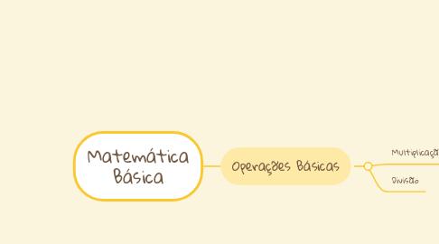 Mind Map: Matemática Básica