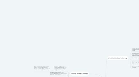 Mind Map: Technology Abuse