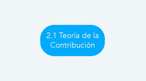 Mind Map: 2.1 Teoría de la Contribución
