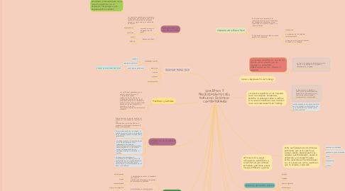 Mind Map: CONCEPTOS Y  PROCEDIMIENTOS DEL  ANÁLISIS QUÍMICO  CONTEMPORÁNEO