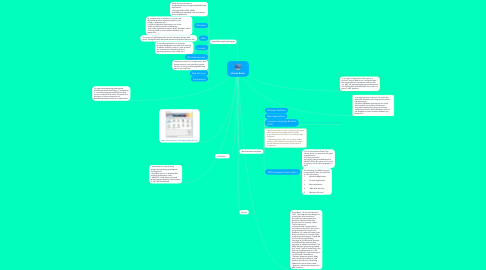 Mind Map: Chapter 3 : Security Technique And Maintanance