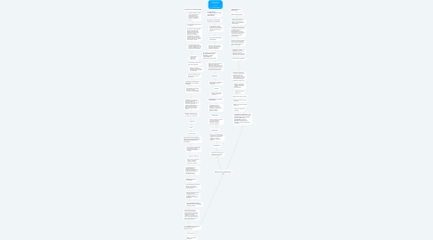 Mind Map: INVESTIGACIÓN  DOCUMENTAL     GUÍA DE   AUTOAPRENDIZAJE