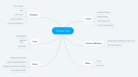 Mind Map: Feature Tree