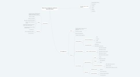 Mind Map: Diseño de la investigación exploratoria, Datos Secundarios