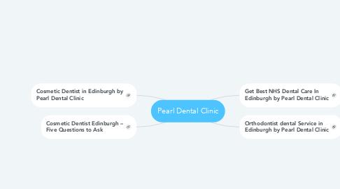 Mind Map: Pearl Dental Clinic
