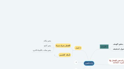 Mind Map: إرادة التغيير
