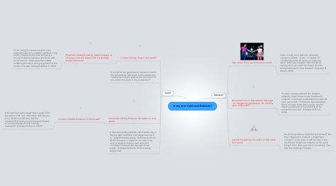 Mind Map: Is my test Valid and Reliable?