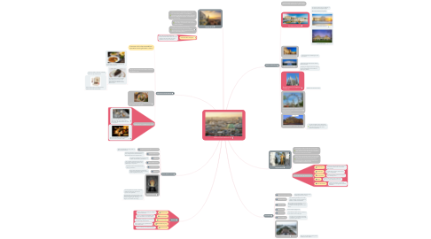Mind Map: What is Vienna famous for?