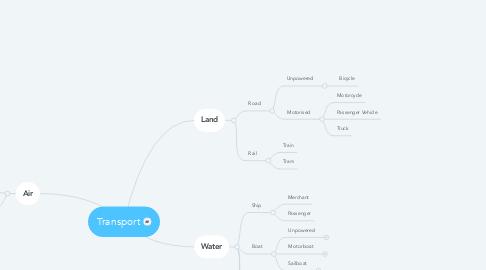 Mind Map: Transport