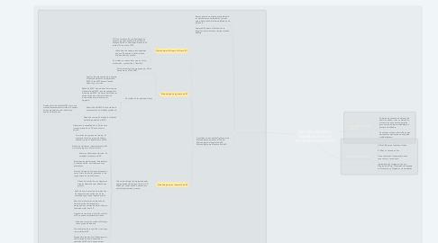 Mind Map: USO DEL UML EN EL DESARROLLO DE UN SOFTWARE EDUCATIVO