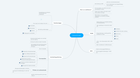 Mind Map: School & werk