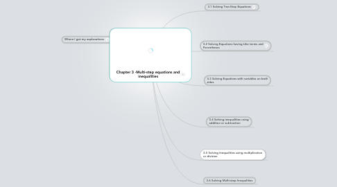Mind Map: Chapter 3 -Multi-step equations and