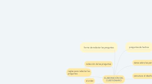 Mind Map: ELABORACIÓN DEL CUESTIONARIO