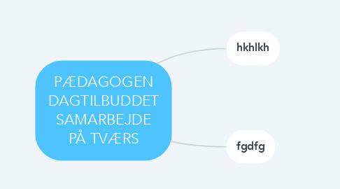 Mind Map: PÆDAGOGEN DAGTILBUDDET SAMARBEJDE PÅ TVÆRS