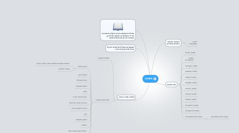 Mind Map: חשיבה