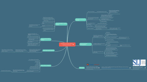 Mind Map: Creating an Inclusive Library Learning Commons