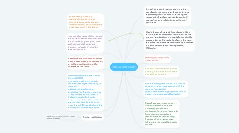 Mind Map: Soc 3a case study
