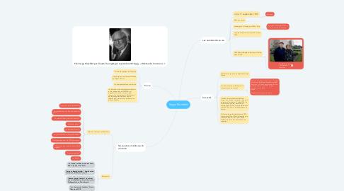 Mind Map: Serge Klarsfeld