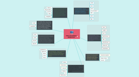 Mind Map: MAQUINA SECUENCIAL