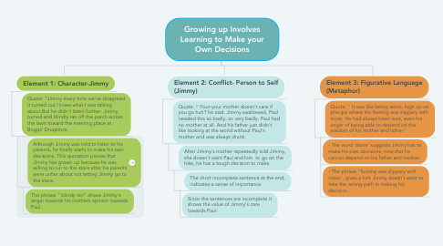 Mind Map: Growing up Involves Learning to Make your Own Decisions