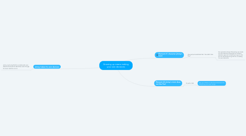 Mind Map: Growing up means making your own decisions