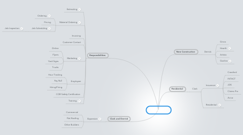 Mind Map: AR Roofing