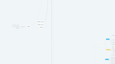 Mind Map: MicroUSB (www)