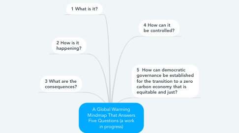 Mind Map: A Global Warming Mindmap That Answers Five Questions (a work in progress)