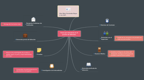 Mind Map: Pasos que intervienen en el proceso de Selección.