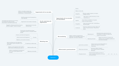 Mind Map: Capitulo 7