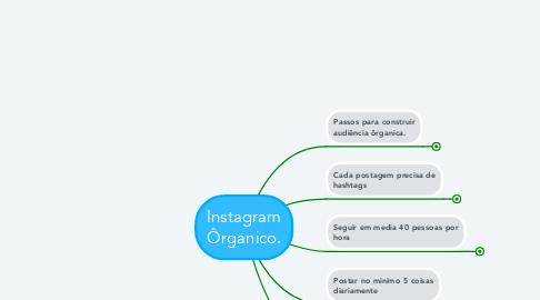 Mind Map: Instagram Ôrganico.