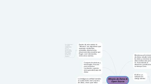 Mind Map: Minería de Datos & Open Source