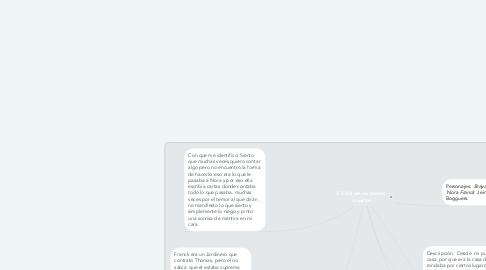 Mind Map: El club de los poetas  muertos