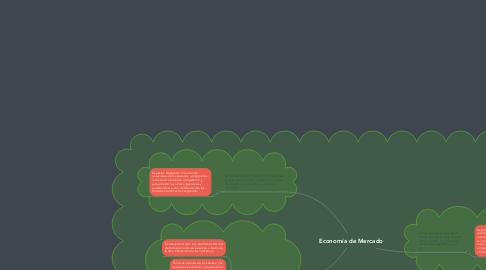 Mind Map: Economía de Mercado