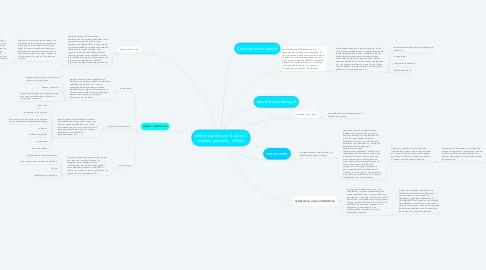 Mind Map: enfermedades por S. aureus  daniela jaramillo - UNAD