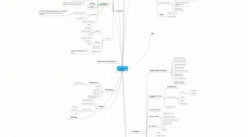 Mind Map: rendezvény