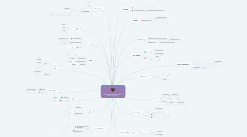 Mind Map: Body Language Mind Map: What I Learned