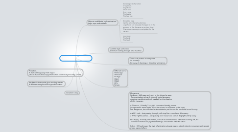 Mind Map: Stop Motion Final Idea's