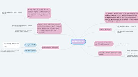 Mind Map: todobaku au