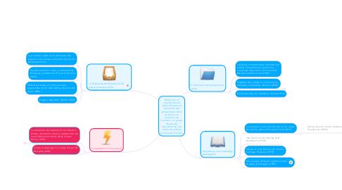 Mind Map: Determinar el impacto de una instrucción para el desarrollo del pensamiento crítico en base a la narración de cuentos a  un grupo de escuela secundaria en una institución pública en Orlando, Florida.