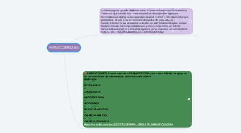 Mind Map: FARMACOERGASIA
