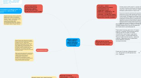 Mind Map: ПЕРВАЯ ПОМОЩЬ  ПРИ ОЖОГАХ,  ОБМОРОЖЕНИЯХ,  ЭЛЕКТРОТРАВМЕ,  УТОПЛЕНИИ